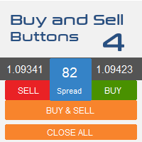 Buy & Sell Buttons